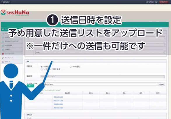 SMS HaNa簡単操作【STEP1】送信日時を設定